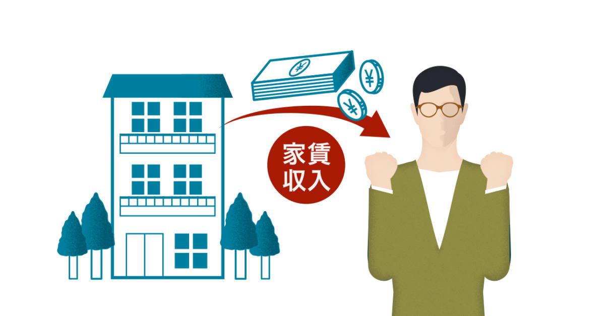 不動産投資(会社員)