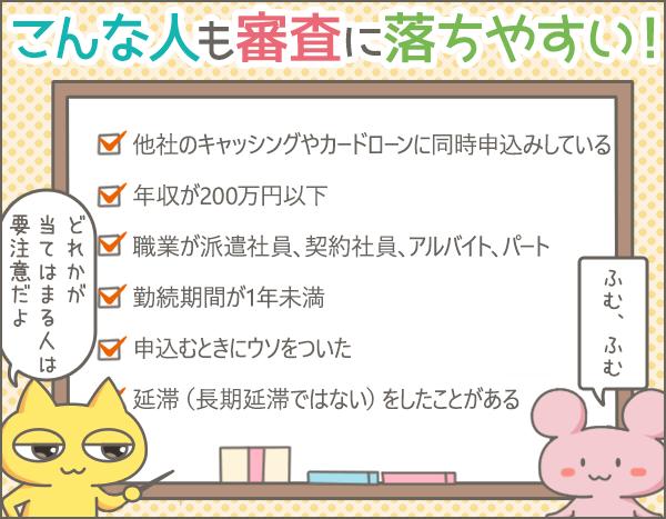 ローン契約(審査)
